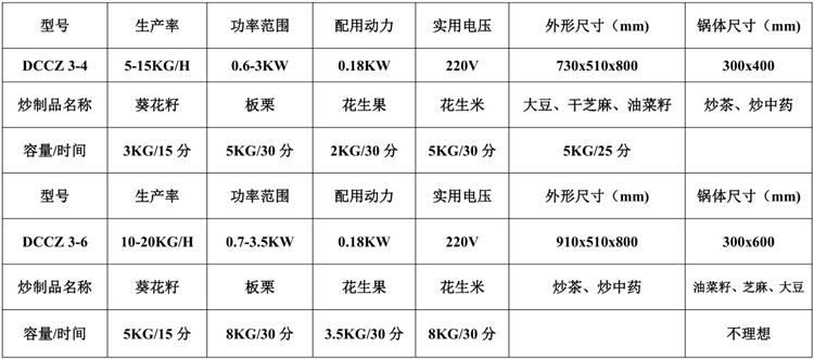 微型炒货机参数表.png