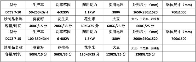中型电磁炒货机参数表.png