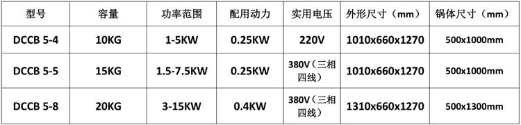 小型电磁板栗机参数表.png